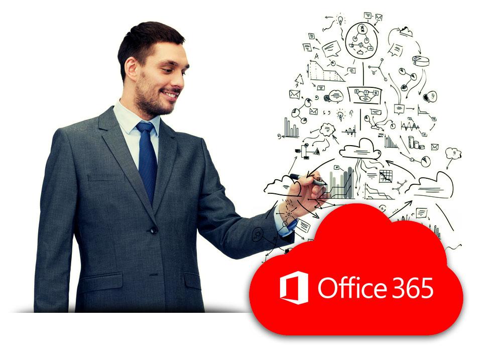 Microsoft Office 365 Dreiktörü